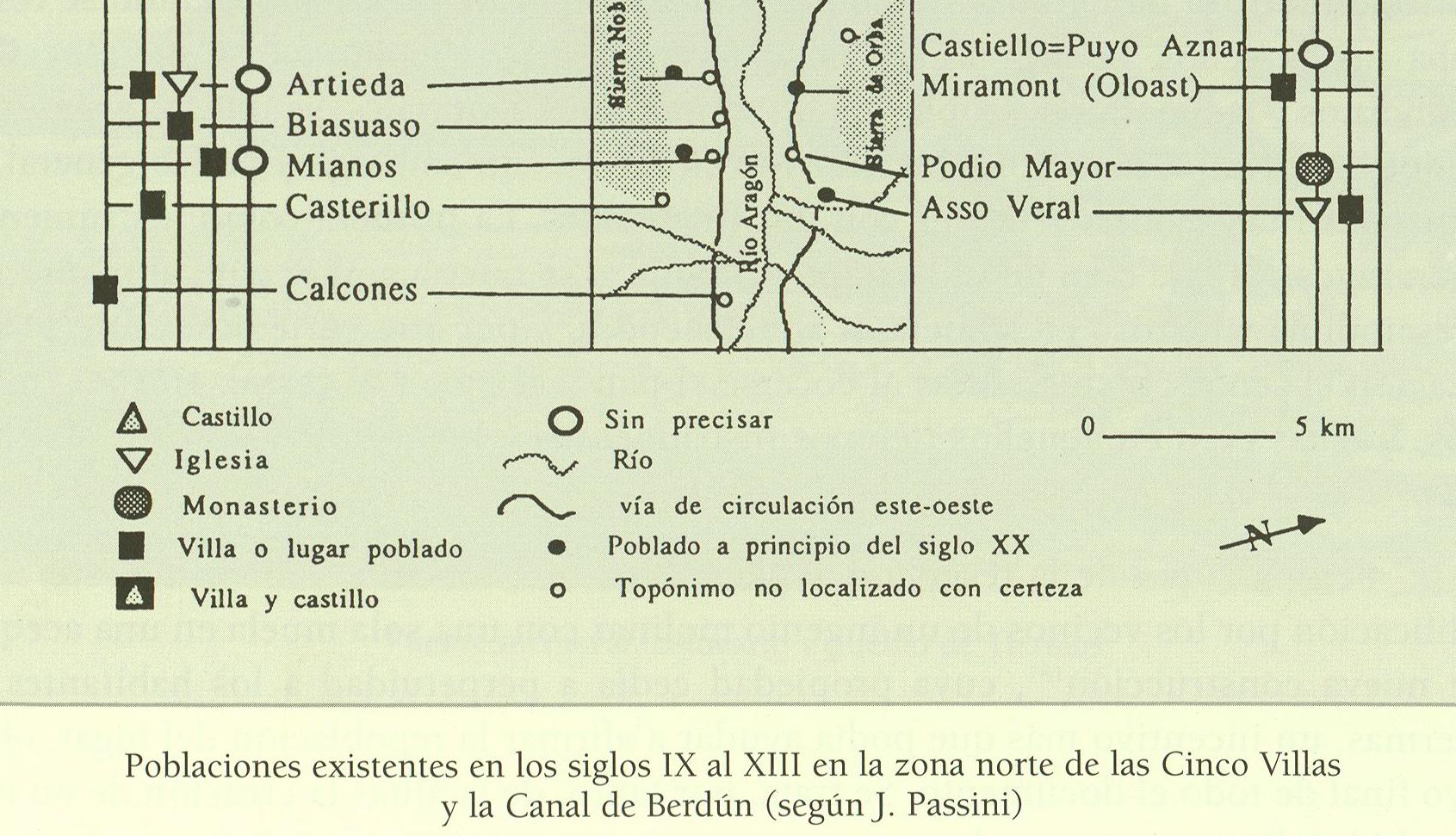 La Canal de Berdún entre los siglos IX y XIII